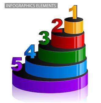 Grafico multicolore a gradini numerico isolato su priorità bassa bianca