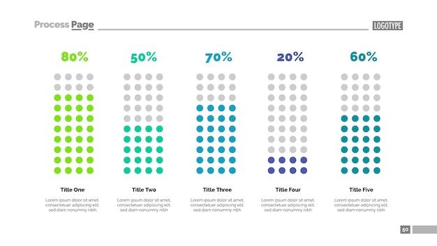 Grafico percentuale con cinque elementi