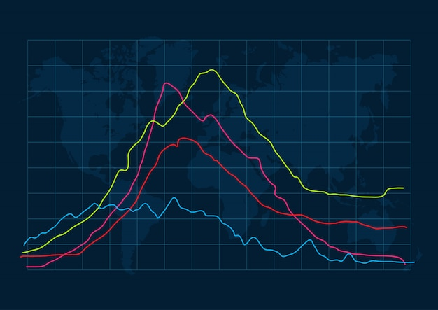 Grafico sulla mappa del mondo