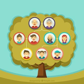Grande albero di famiglia con i membri piatto sorridente