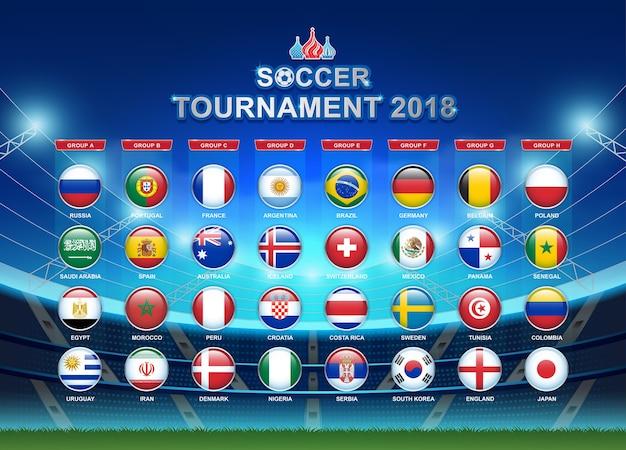 Gruppi di calcio 2018