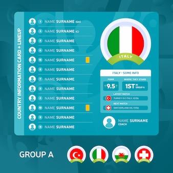 Gruppi e partite del torneo di calcio