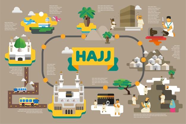 Hajj serie infografica