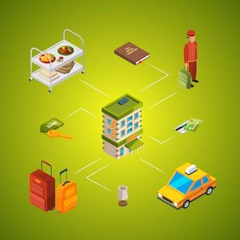 Hotel isometrica icone illustrazione infografica