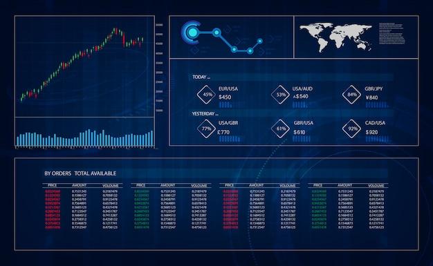 Hud interfaccia gui, trading, ottimo design per qualsiasi scopo