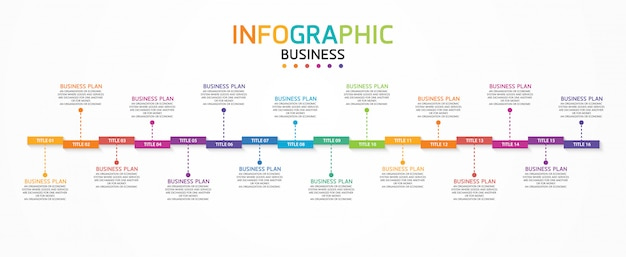 I diagrammi educativi e di business infografici seguono i passaggi utilizzati per presentare la presentazione insieme allo studio.