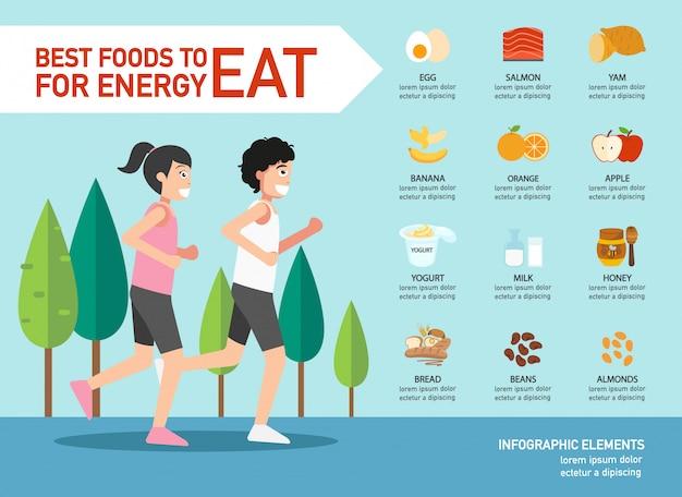 I migliori alimenti da mangiare per l'energia infographic, illustrazione