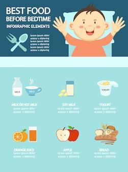 I migliori alimenti prima di coricarsi infografica, illustrazione