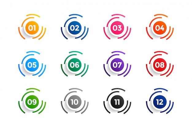 I punti elenco dei numeri di cerchio impostati da uno a dodici