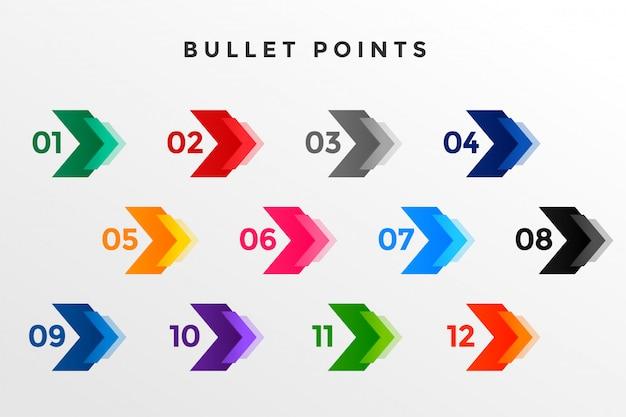 I punti elenco dei numeri di direzione vanno da uno a dodici
