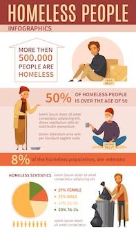 I senzatetto cartoon infografica con percentuale di statistiche senzatetto e grafici sulla forza