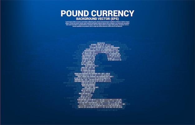 Icona dei soldi di valuta sterlina dal punto di stile del circuito collegare la linea modello di sfondo