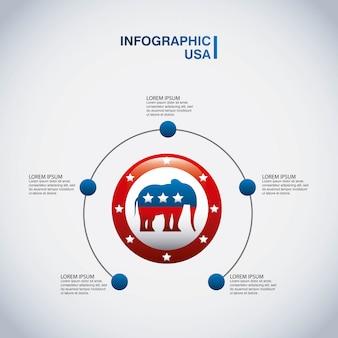 Icona di elefante repubblicano partito usa