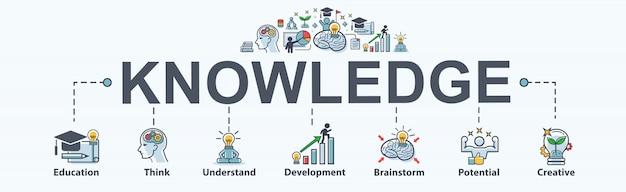 Icona di web banner di conoscenza per lezione e istruzione.