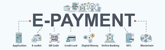 Icona di web banner di pagamento elettronico per il business