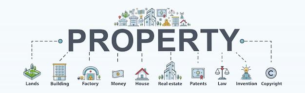 Icona di web banner di proprietà per affari e investimenti.