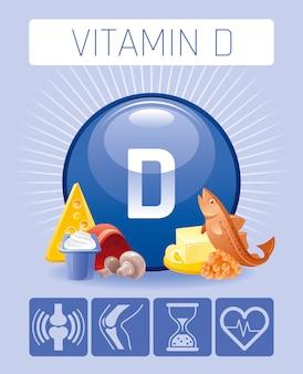 Icone dell'alimento della vitamina d del colecalciferolo con beneficio umano. set di icone piatte mangiare sano. poster grafico dieta infografica con banner, caviale, fegato, yogurt, burro.