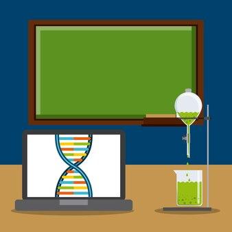 Icone di laboratorio