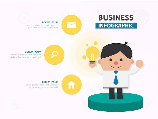 Idea carina della lampadina di manifestazione dell'uomo d'affari infographic