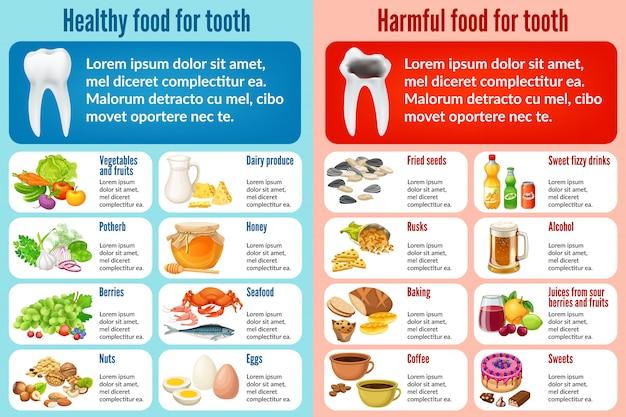 Il cibo migliore e cattivo per i denti