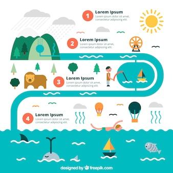 Il ciclo dell'acqua infografica