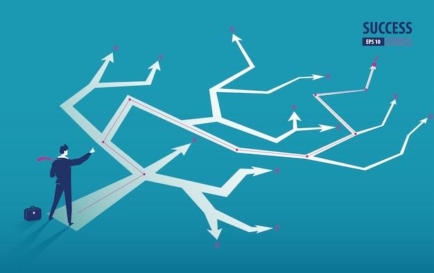 Il concetto della freccia di affari con l'uomo d'affari sceglie la strada verso successo