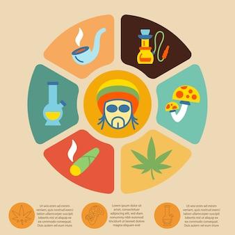 Il fumo modello infografica