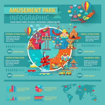 Il infographics del parco di divertimenti ha messo con i simboli ed i grafici delle attrazioni della famiglia