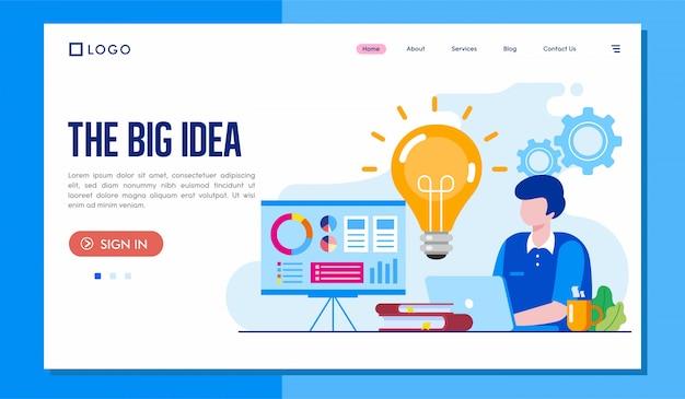 Il modello dell'illustrazione del sito web della pagina di destinazione della grande idea