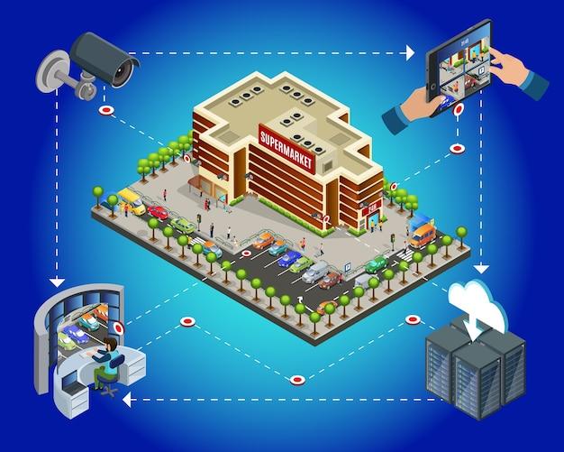 Il modello di sistema di sorveglianza di sicurezza del supermercato isometrico con telecamera cctv trasmette il segnale ai server cloud e agli schermi dei lavoratori dopo di esso