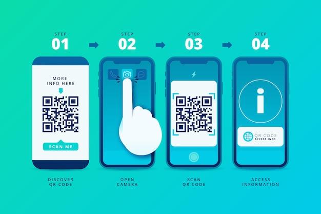 Illustrati i passaggi di scansione del codice qr sullo smartphone