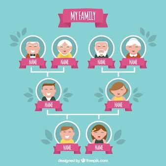 Illustrazione albero famiglia