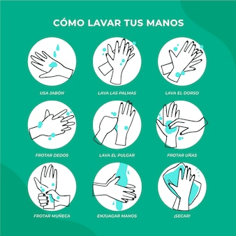 Illustrazione con lávate las manos