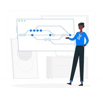 Illustrazione del concetto di controllo della versione