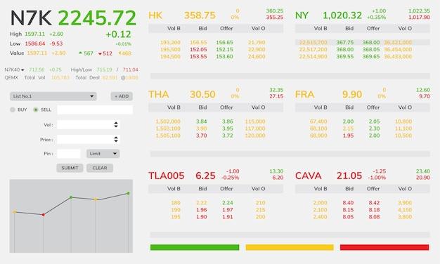 Illustrazione del grafico di trading azionario