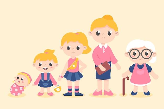 Illustrazione della donna in età diverse
