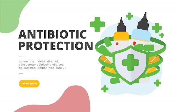 Illustrazione di banner design piatto di protezione antibiotica