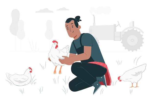 Illustrazione di concetto di agricoltore
