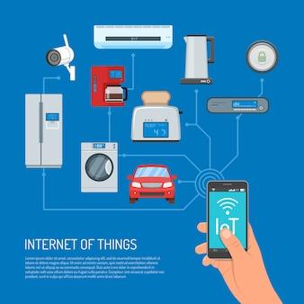Illustrazione di concetto di internet of things nella progettazione piana