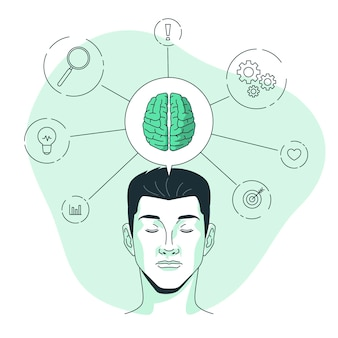 Illustrazione di concetto di mappa mentale