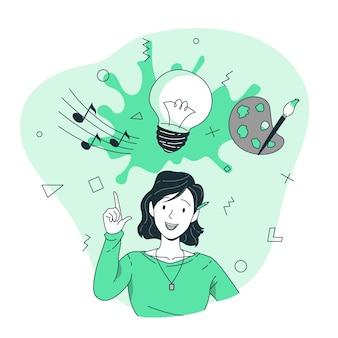 Illustrazione di concetto di pensiero creativo