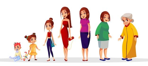 Illustrazione di età donna del ciclo di generazione femminile. fasi della vita delle donne