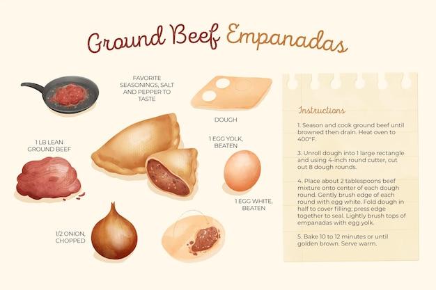 Illustrazione di ricetta di empanadas di carne tritata