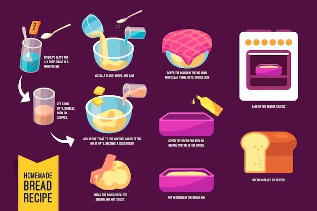 Illustrazione di ricetta di pane fatto in casa