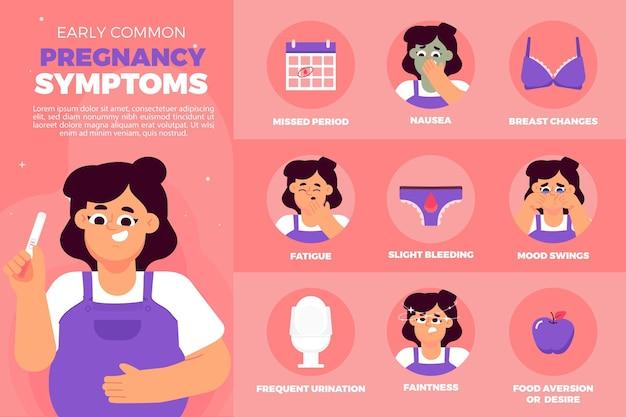 Illustrazione di sintomi di gravidanza