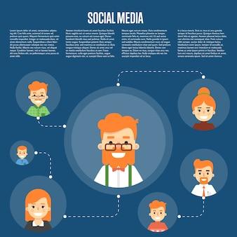 Illustrazione di social media con persone collegate