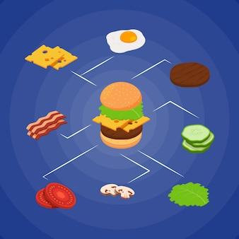 Illustrazione infographic degli ingredienti dell'hamburger isometrico