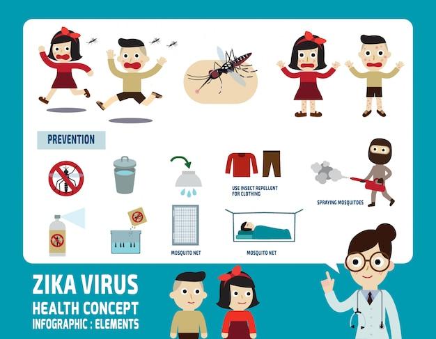 Illustrazione infographic di vettore di concetto di sanità degli elementi infographic del virus di zika