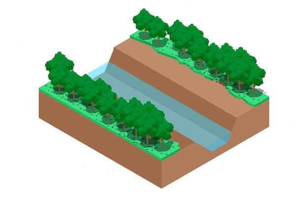 Illustrazione isometrica di acqua foresta tropicale