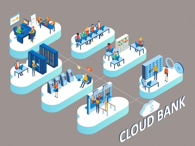 Illustrazione isometrica di concetto del banco di nuvole